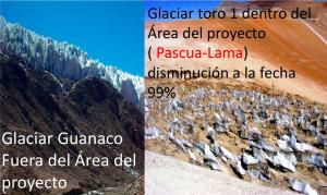 glaciar comparacion